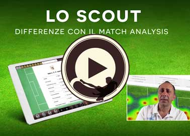 Scout vs Match Analysis